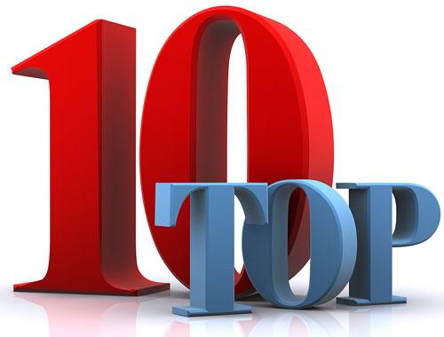 File:Top-Ten-Companies.png