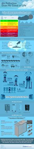 File:Clean Air Infographics.jpg