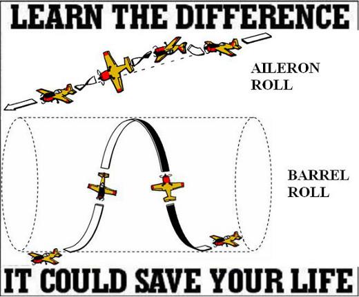 File:Aileron-Roll.jpg