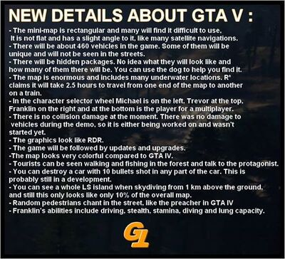 GTA V Newest Features