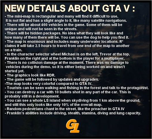 File:GTA V Newest Features.jpg