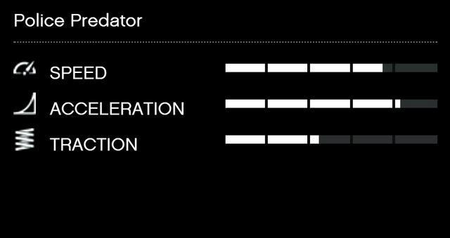 File:Predator-GTAV-RSCStats.png