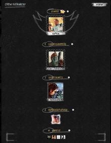 Crew Hierarchy