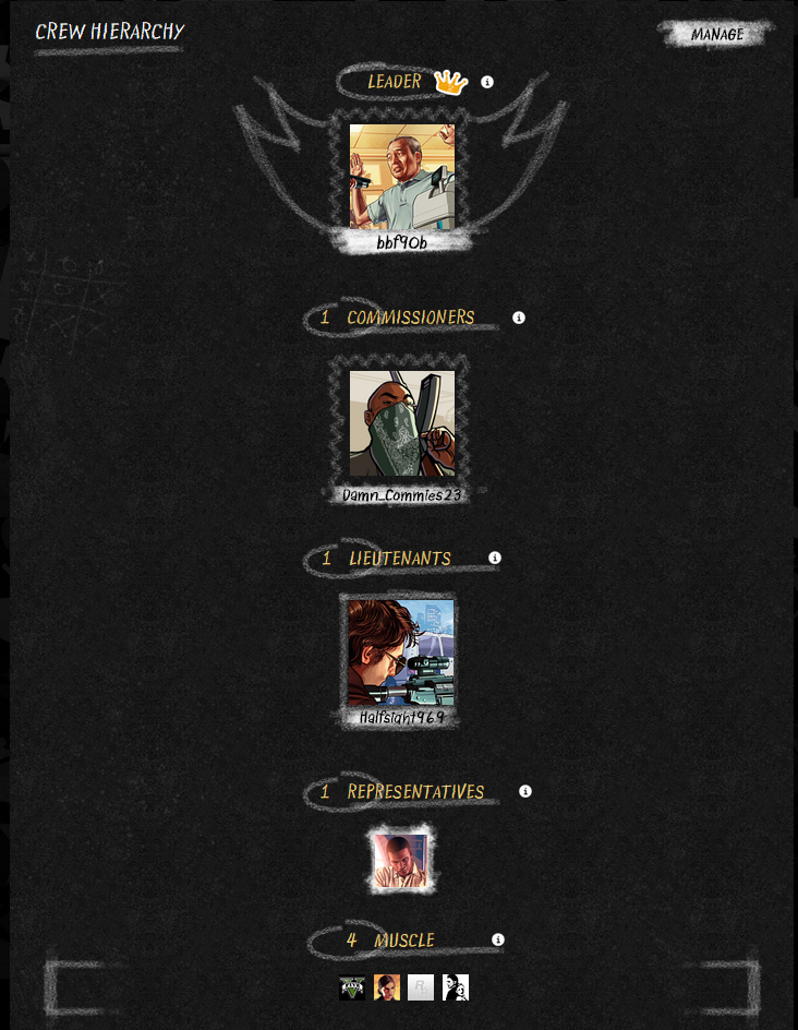 Image - Crew Hierarchy.PNG | GTA Wiki | FANDOM powered by ...