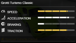 TurismoClassic-GTAO-RSCStats