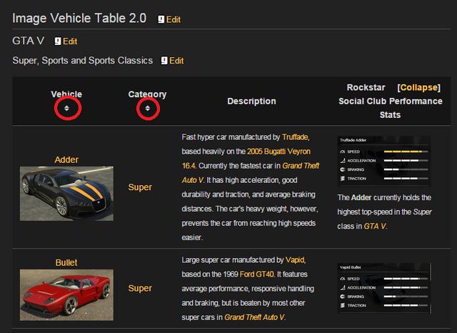 File:Monk-VehicleTable-NewProject-SortableListing.png