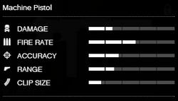 MachinePistol-GTAV-RSCStats