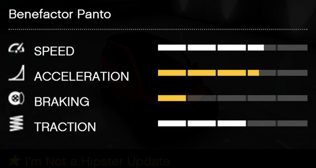 File:Panto-GTAV-StatsRSC.png