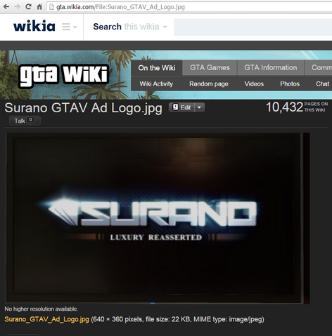 File:Image Howto Wikia No Licence.png