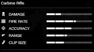 CarbineRifle-GTAV-RSCStats