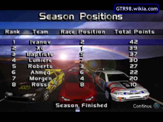 File:GTR98 Season Perfect Silver.jpg