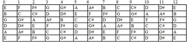 File:Guitarchords.jpg