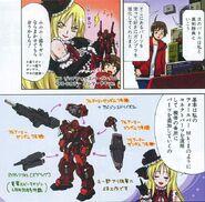 GPB-X78-30 Forever Gundam GPB-D Color