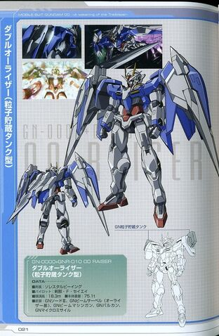 File:GN-0000RE+GNR-010 - 00 Raiser Condenser Type - Data File.jpg