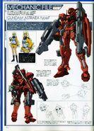 Gundam Astraea Type-F