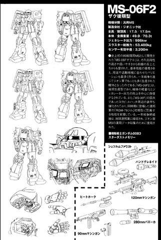 File:MS-06F2 - Zaku II F2 Type - Tech.jpg