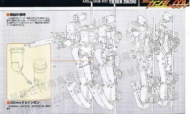 File:Gundam 00V Tieren Zhizhu1.jpg