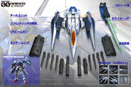 GNR-010 0 Raiser Weapons