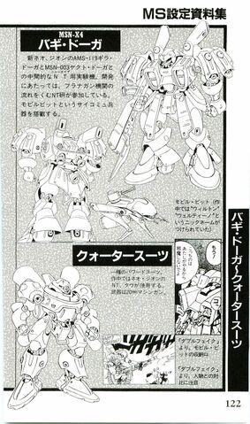 File:Gundam Double Fake 2.jpeg