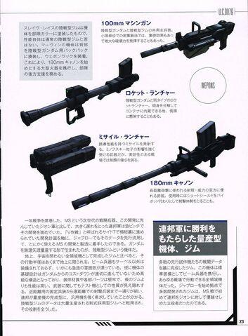 File:Gmgroundweapons.jpg