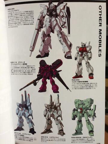 File:Mobile Suit Gundam Unicorn Prismatic Mobiles 005.jpg