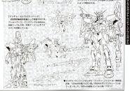 GAT-X105AQME-X03 Launcher Strike Gundam - Technical Detail and Design