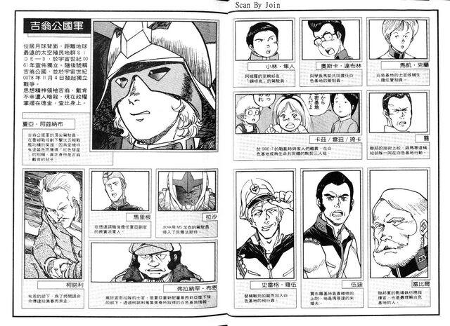 File:Gundam 0079 Characters2.jpg