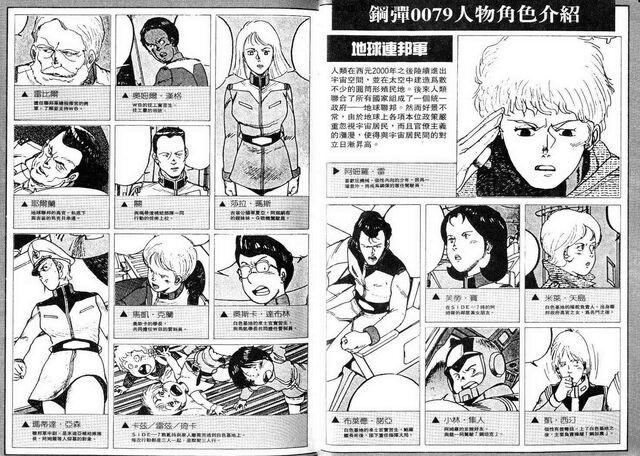 File:Mobile Suit Gundam 0079 Characters 1.jpg