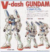 LMSDVB VDash Gundam - ManualScan1