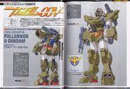 Gundam 00P GN-00FA Full-Armor 0 Gundam