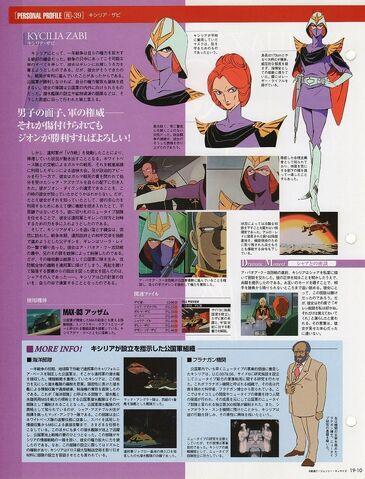 File:GundamFilesKycillaZabi2.jpg