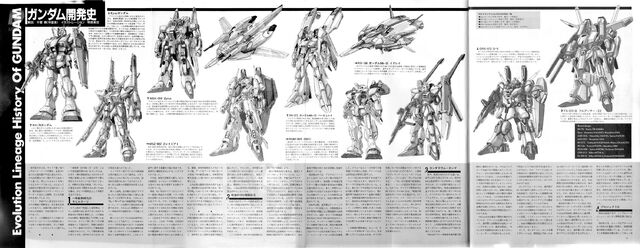 File:Evolution lineage history of gundam 01.jpg