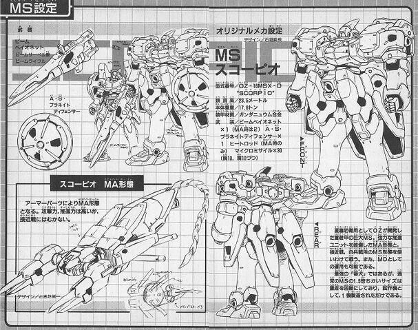 File:OZ-16MSX-D Scorpio 1.jpeg
