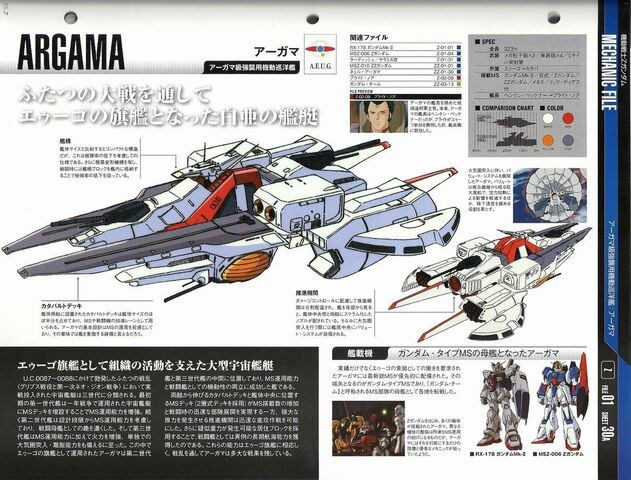 File:Argama-bio.jpg