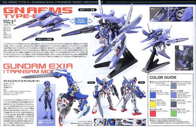 File:GN ARMS E Gunpla II.jpg