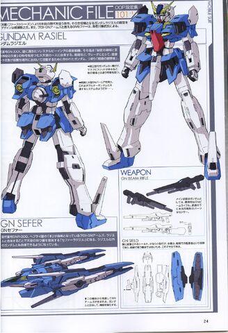File:Gundam Rasiel LOL1.jpg