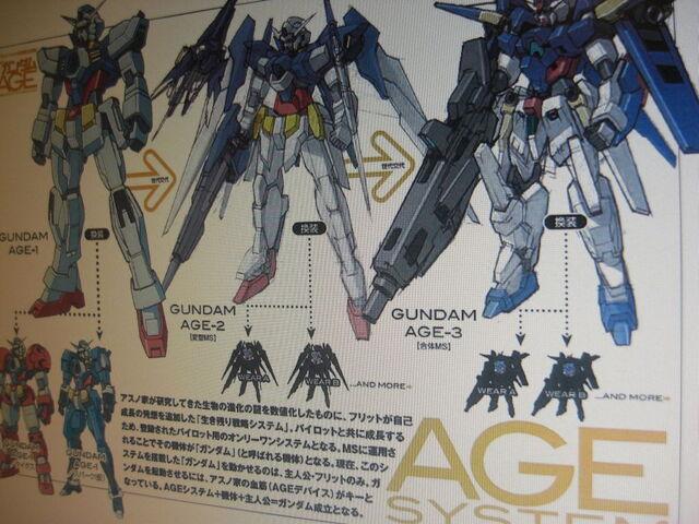 File:Gundam AGE-2 & Gundam AGE-3.jpg