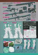 MS-05 Zaku I Weaponry