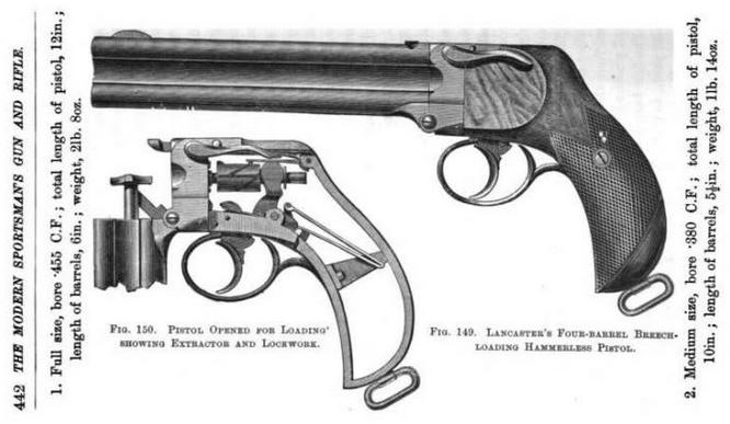 Firing Mechanisms For Guns : Lancaster pistol gun wiki fandom powered by wikia