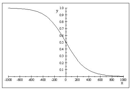 File:GvG Winning probability.jpg