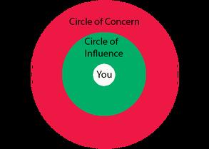 CircleofInfluence