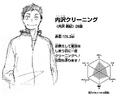 Hidenori Uchizawa CharaProfile.png