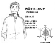 Hidenori Uchizawa CharaProfile