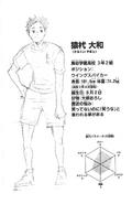 Yamato Sarukui CharaProfile