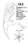 Satori Tendō CharaProfile