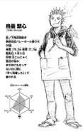 Keishin Ukai CharaProfile