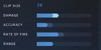 Halo Online - Weapon Statistics - Assault Rifle - DMG