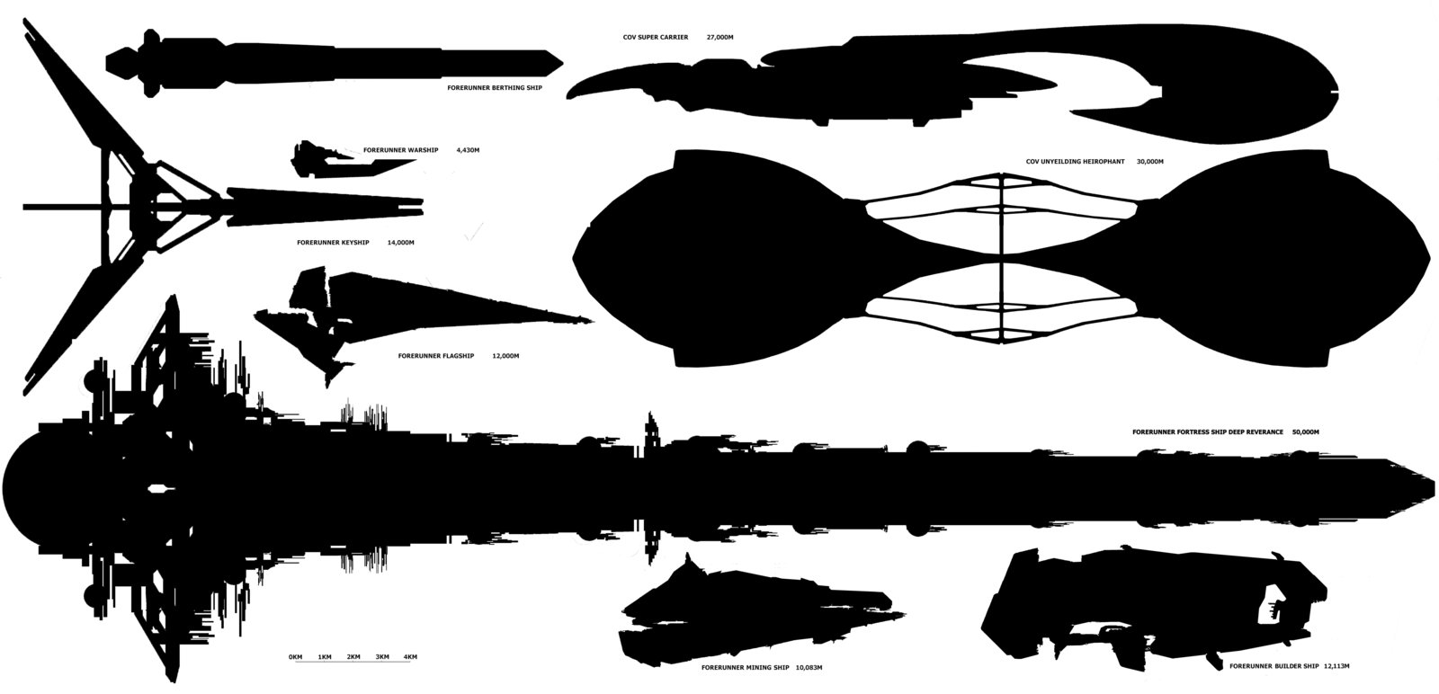 Fichier:Halo ship scale chart large by d4rkst0rm99-d39ffjw.jpg