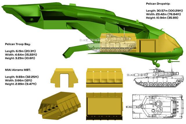 File:Pelican-Abrams Comparison.jpg