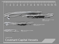 SpartanGames Render-Comparison SDV-CCS-ORS-Model SideView